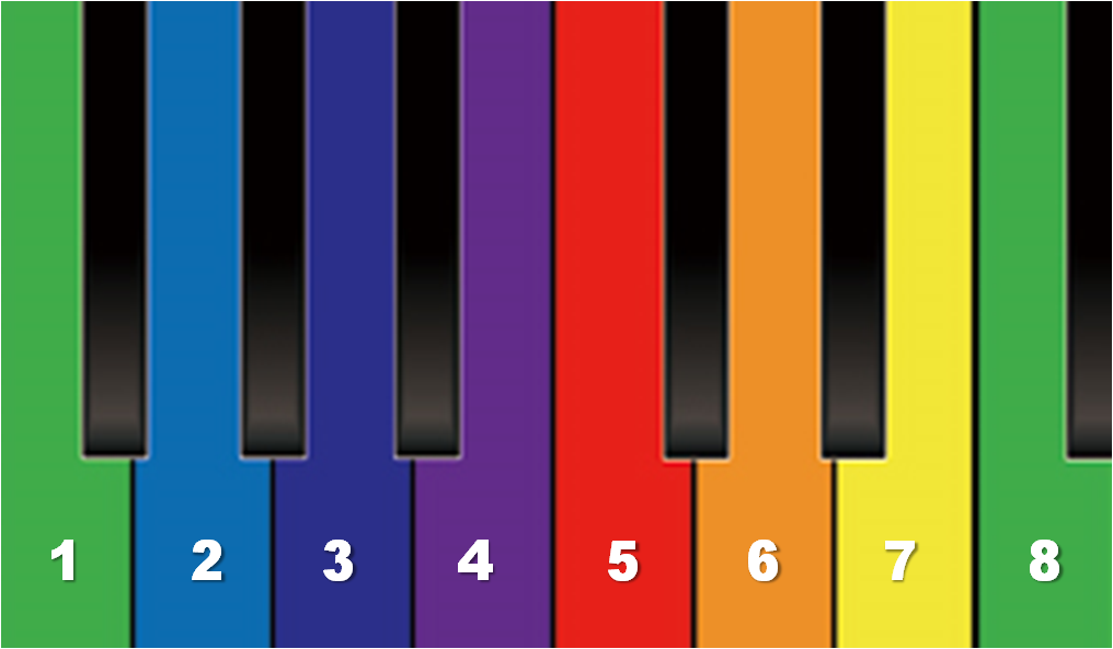 piano-keys-main-1-8
